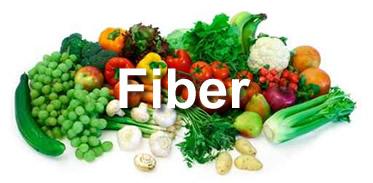 fiber-in-middle