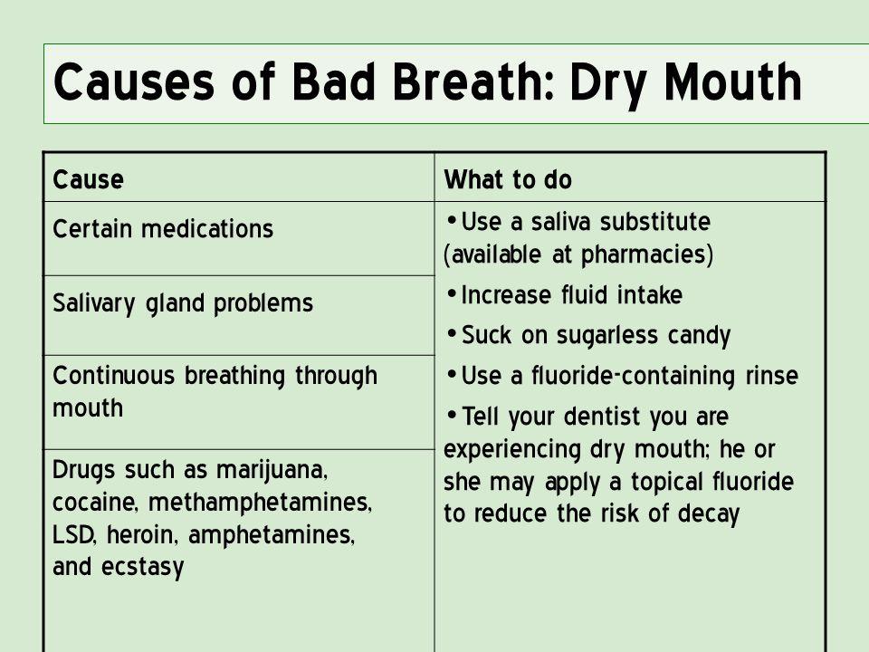 Bad Breath Pills